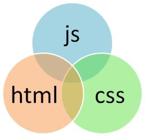 10个CSS技巧