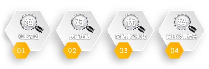 重庆网站建设哪家最好?