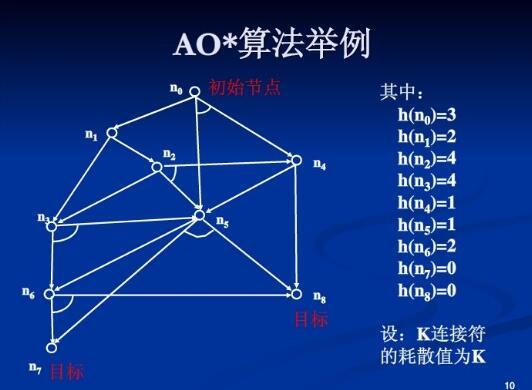 重庆网站优化之排名掉了是百度更新吗