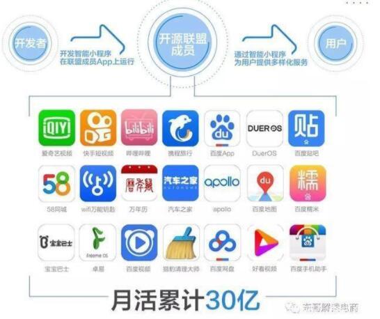 重庆小程序网站制作 百度小程序+微信小