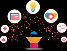 什么是全网营销? 全网营销包含哪些渠道